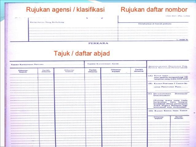 Rujukan agensi / klasifikasi    Rujukan daftar nombor         Tajuk / daftar abjad                                        ...