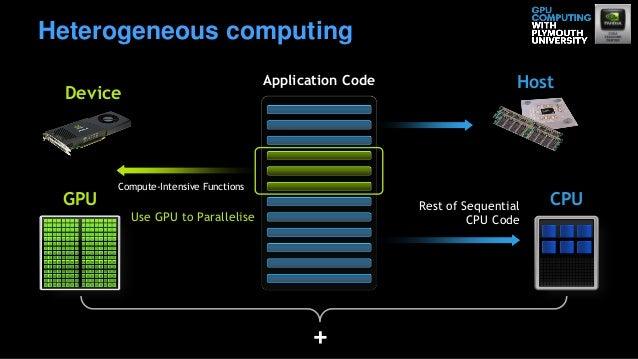 What is Aquila Software Architecture for Cognitive Robotics? Slide 2