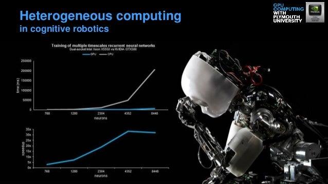 what is aquila software architecture for cognitive robotics? Cognitive Robotics Retail 2016 3 heterogeneous computing in cognitive robotics