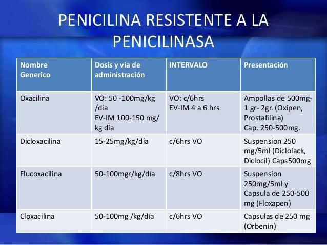 Penicilinas y cefalosporinas final