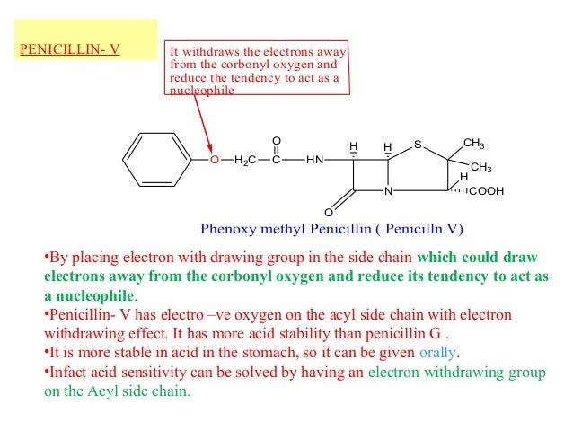 structure activity relationship of penicillin rash