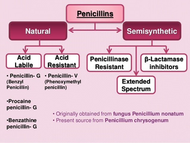 Penicillin G Benzathine Dosage - Drugs.com