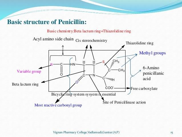 Basic structure of Penicillin: Vignan Pharmacy College,Vadlamudi,Guntur.(A.P) 15 Acyl amino side chain 6-Amino penicillani...