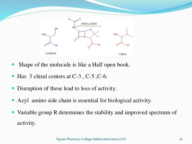  Shape of the molecule is like a Half open book.  Has 3 chiral centers at C-3 , C-5 ,C-6.  Disruption of these lead to ...