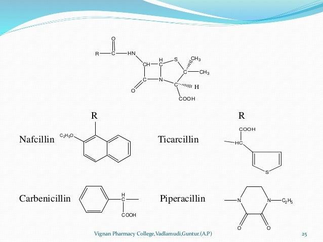 Vignan Pharmacy College,Vadlamudi,Guntur.(A.P) 25 R R Nafcillin Ticarcillin Carbenicillin Piperacillin C2H5O H C COOH C2H5...