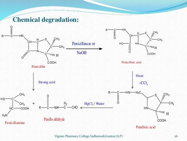 Chemical degradation: Vignan Pharmacy College,Vadlamudi,Guntur.(A.P) 26 CH C HN H C C C S CH3 COOH HO O CH3 H HNCR O Penic...