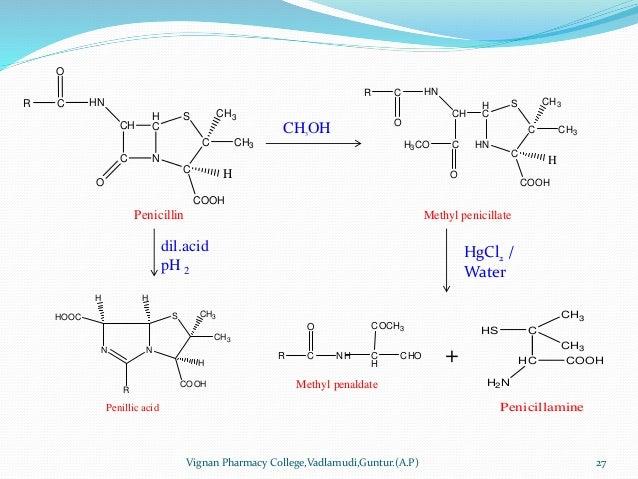 Vignan Pharmacy College,Vadlamudi,Guntur.(A.P) 27 CH C N H C C C S O COOH CH3 CH3 HNCR O H Penicillin CH C HN H C C C S CH...