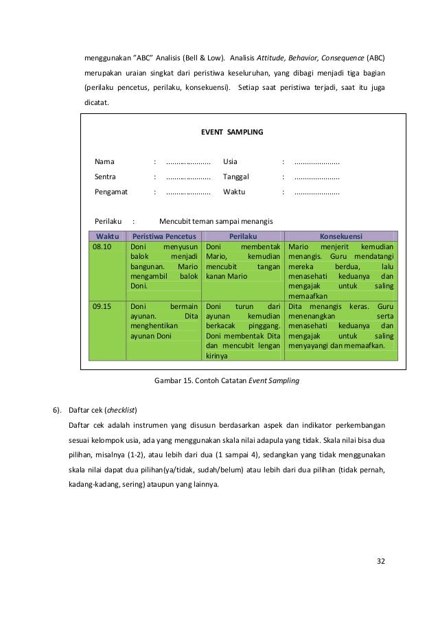 Penilaian Dalam Pembelajaran Aud