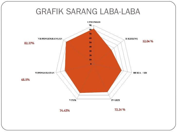 GRAFIK SARANG LABA-LABA