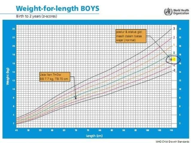 Tingkat obesitas anak Indonesia termasuk tertinggi di kawasan Asia Pasifik