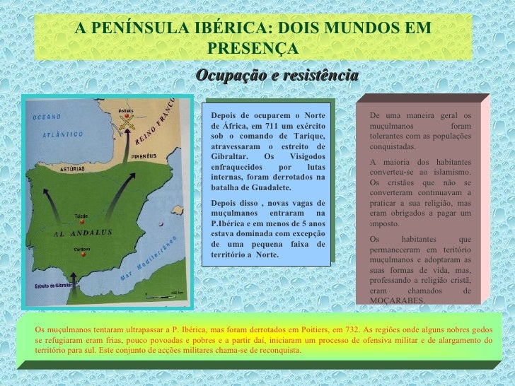 A PENÍNSULA IBÉRICA: DOIS MUNDOS EM PRESENÇA Ocupação e resistência  Depois de ocuparem o Norte de África, em 711 um exérc...