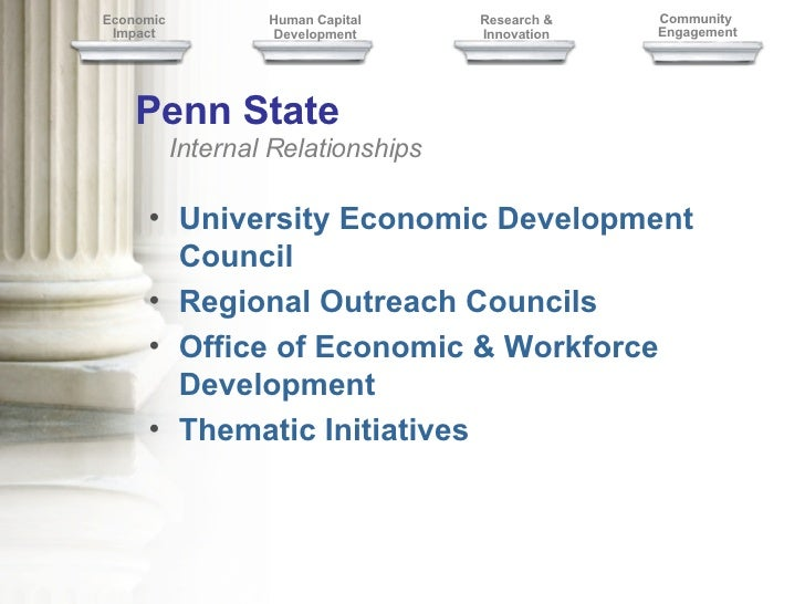 the state role in economic development Now gives us an opportunity to re-examine the role of the state in economic development under less ideological pressure than, not only since the start of the.
