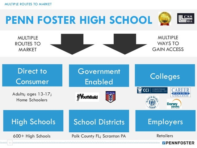 penn foster college essay I need to write the 750-2500 word essay for penn foster, the one that's a part of writing skills and i don't want it written for me, i just need to know what they are looking for when they grade it.