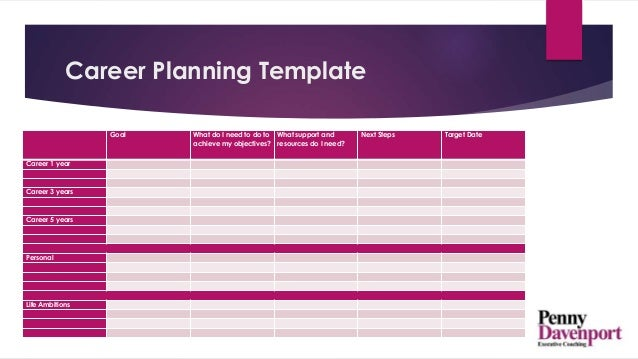 career path planning template A career path and plan - Putting moving on up into practice