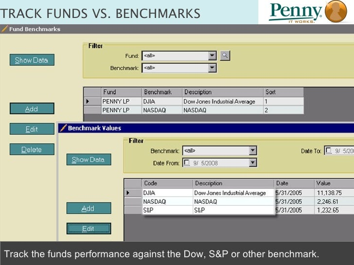 TRACK FUNDS VS. BENCHMARKS Track the funds performance against the Dow, S&P or other benchmark.