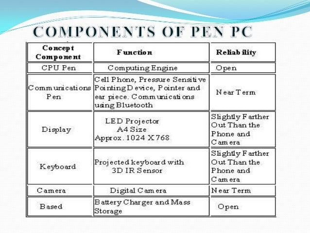 Pen Pc Tech