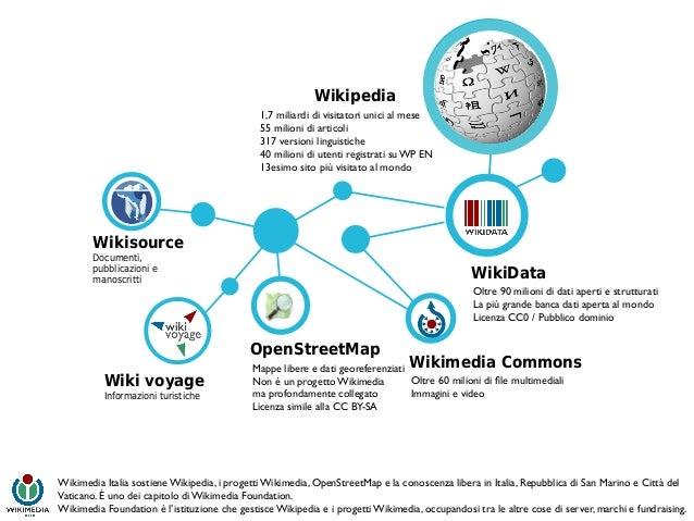 Le collaborazioni di Wikimedia con scuola e università Slide 2