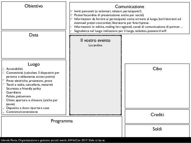 Crediti Soldi Cibo Obiettivo Luogo Programma Data Luogo Accessibilità Connettività (calcolate 3 dispositivi per persona e ...