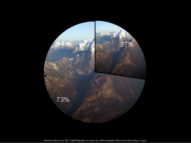 """""""Tiny Planet"""" stereographic projection of the spherical panorama of Monte Croce and Monte Pilastro. Cmglee,Wikimania Esino..."""