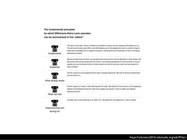 Eredità di Wikimania Conferenza, un nuovo modo di fare Wikimania, impatto. Gli obiettivi di Wikimania Esino Lario. Provinc...