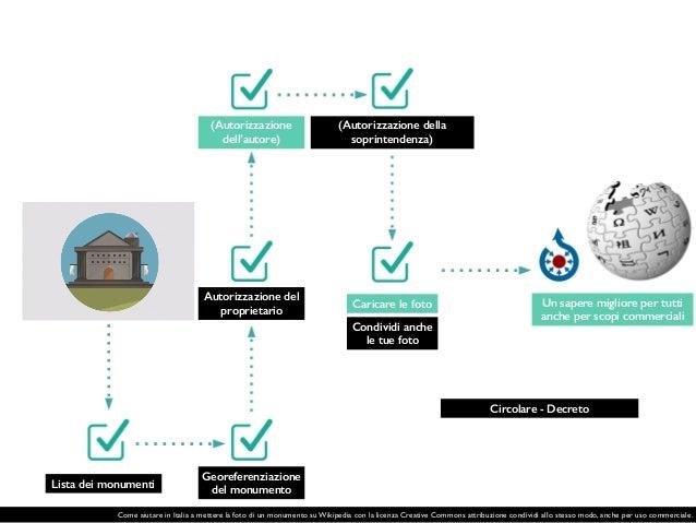 Wikimania Esino Lario un anno dopo