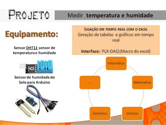 Materiais http://www.anpri.pt/course/view.php?id=43
