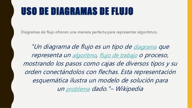 """USO DE DIAGRAMAS DE FLUJO Diagramas de flujo ofrecen una manera perfecta para representar algoritmos. """"Un diagrama de fluj..."""