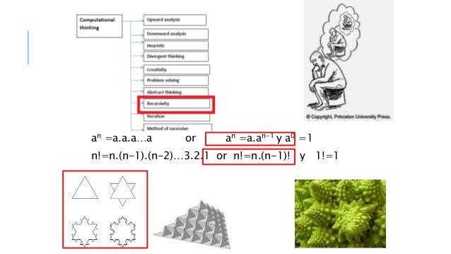 Iteración La constituyen procedimientos repetitivos La asociamos a bucles, a instrucciones FOR TO, while, do-while, repeat...