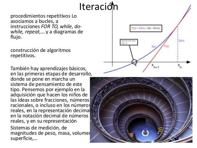 Métodos por aproximaciones sucesivas. Ensayo – error. Constituye un procedimiento que utilizamos, confrontando las ideas q...