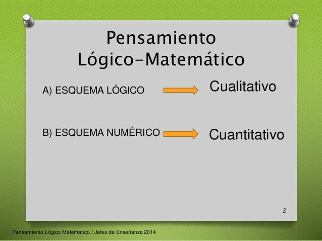 Pensamiento  Lógico-Matemático  A) ESQUEMA LÓGICO  B) ESQUEMA NUMÉRICO  Cualitativo  Cuantitativo  2  Pensamiento Lógico M...