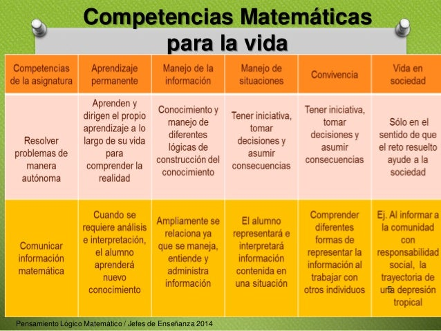 Competencias Matemáticas  para la vida  5  Pensamiento Lógico Matemático / Jefes de Enseñanza 2014