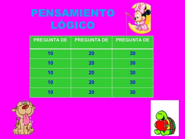 PENSAMIENTO LÓGICO PREGUNTA DE PREGUNTA DE PREGUNTA DE 10 20 30 10 20 30 10 20 30 10 20 30 10 20 30