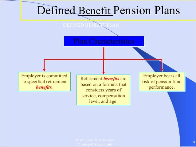 Defined Benefit vs. Defined Contribution Pension Plan ...