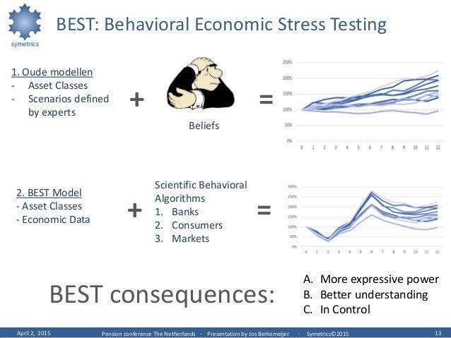 Behavioral Economic Scenario Stress Testing