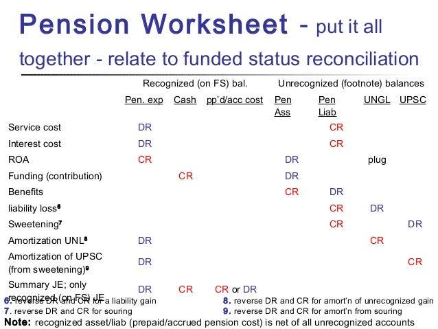Pensions – Pension Worksheet