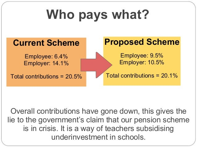 Who pays what? Current Scheme  Proposed Scheme  Employee: 6.4% Employer: 14.1%  Employee: 9.5% Employer: 10.5%  Total cont...