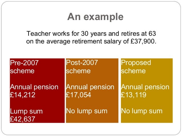 Career average vs final salary • The government have said they will move us to a career average scheme. • Everyone loses. ...