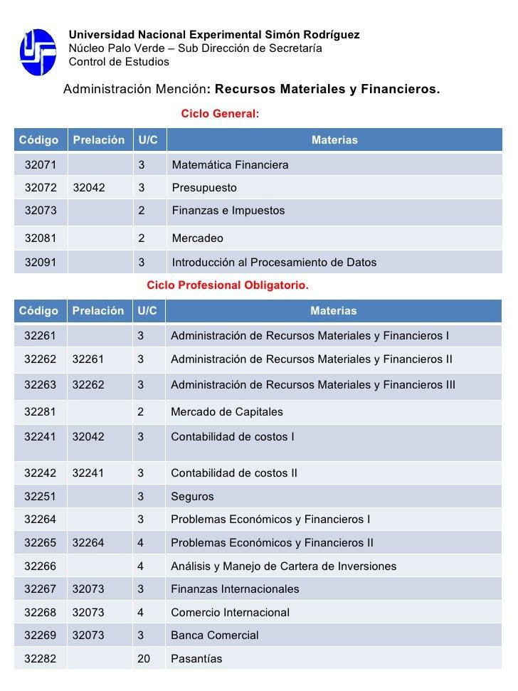 ciclo profesional esteroides