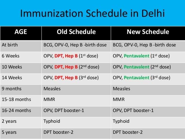Pentavalent vaccine introduction in immunization programme