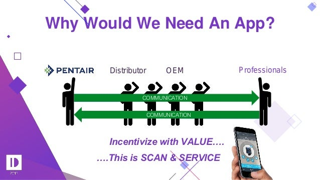 Augmented reality for customer services: Pentair case