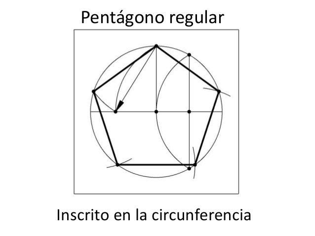 Pentágono Regular Inscrito En La Circunferencia