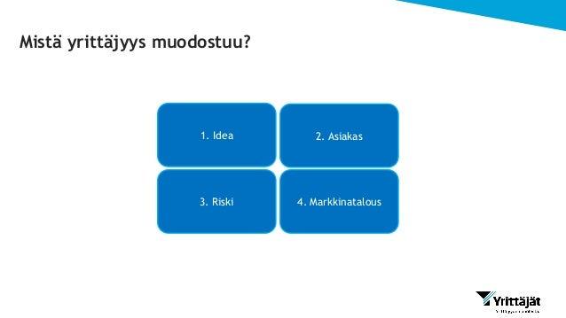 Yrittäjyyden muutos ja merkitys Suomessa Slide 3