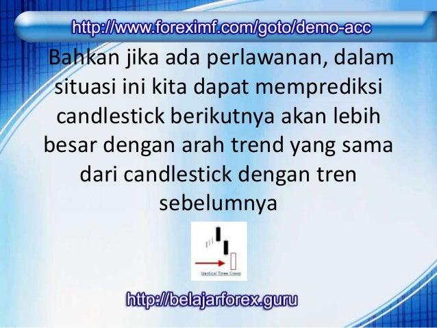 3. Candlestick bergerak lambat