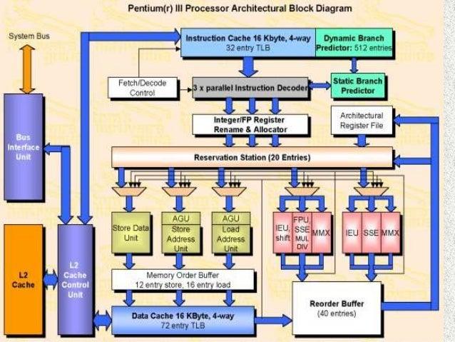 pentium 4 circuit diagram wiring diagram article  pentium 4 circuit diagram #15