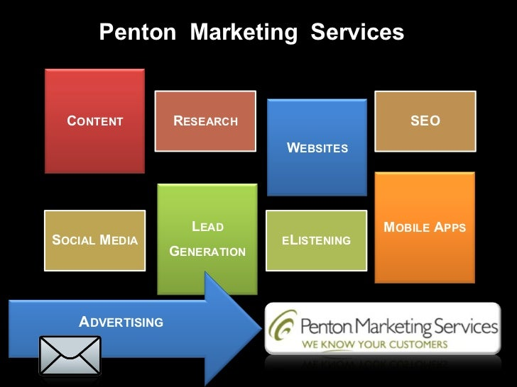 Penton Marketing Services  CONTENT        RESEARCH                     SEO                              WEBSITES          ...