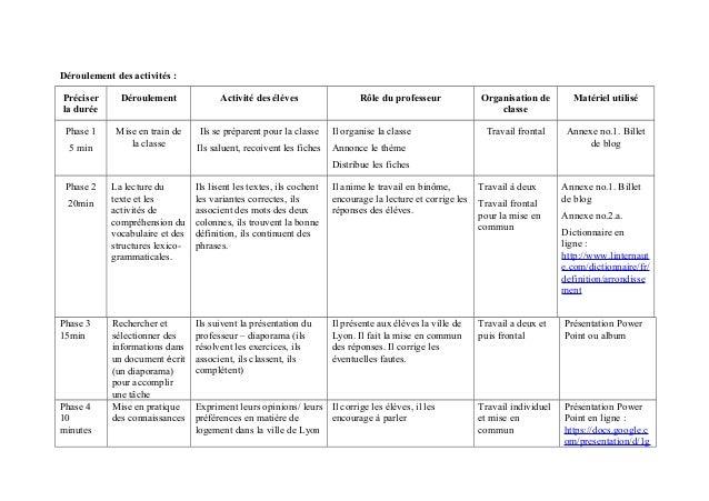 Déroulement des activités : Préciser la durée  Déroulement  Activité des élèves  Phase 1  Mise en train de la classe  Ils ...