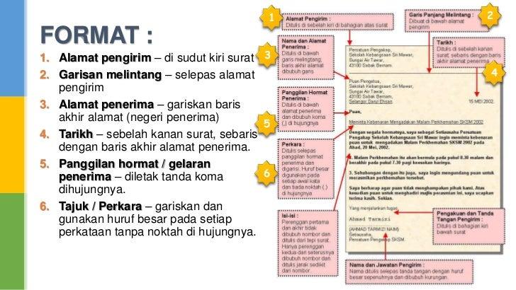 Surat Kiriman Rasmi - Teknik & Format