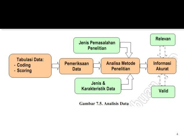 Sebutkan Bentuk Bentuk Penyajian Data Kuantitatif ...