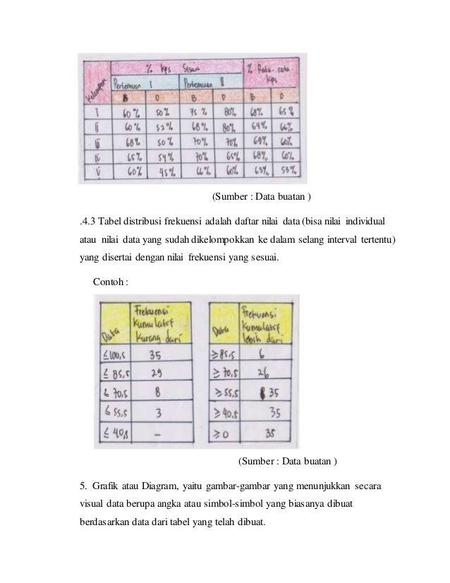 Penyajian data ccuart Choice Image