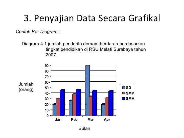 Penyajian data 12 gambar diagram ccuart Gallery